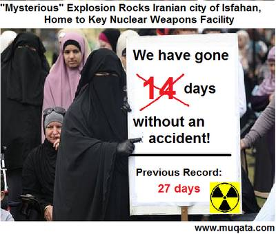 Iran Nuclear Accident Counter