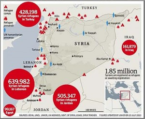July 2013 estimates of Syrian refugees show that Cyprus has so far escaped the influx.
