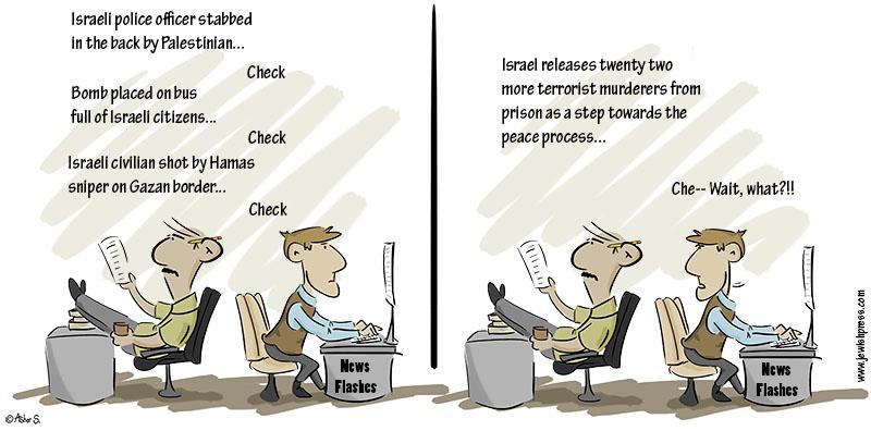 terrorist attacks checklist 2