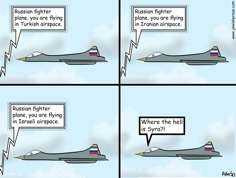 Russian Fighter Plane