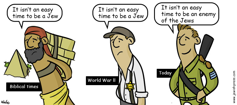 being a jew