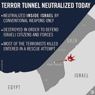detonation of Gaza tunnel near Kissufim