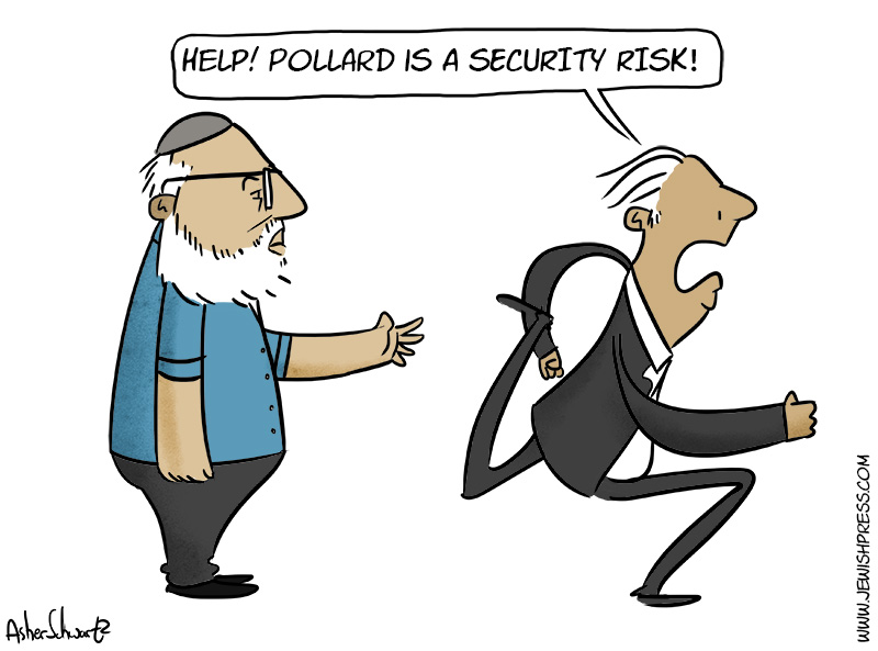 pollard risk