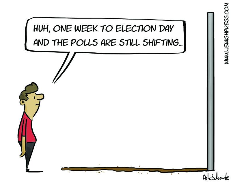 shifting-polls